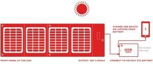 voltaic Arc 20W solar panel how it works