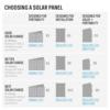 goal zero yeti 6000x solar charging